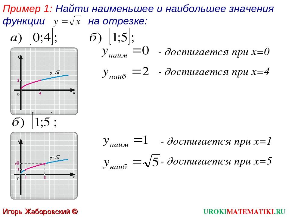 Пример 1: Найти наименьшее и наибольшее значения функции на отрезке: - достиг...