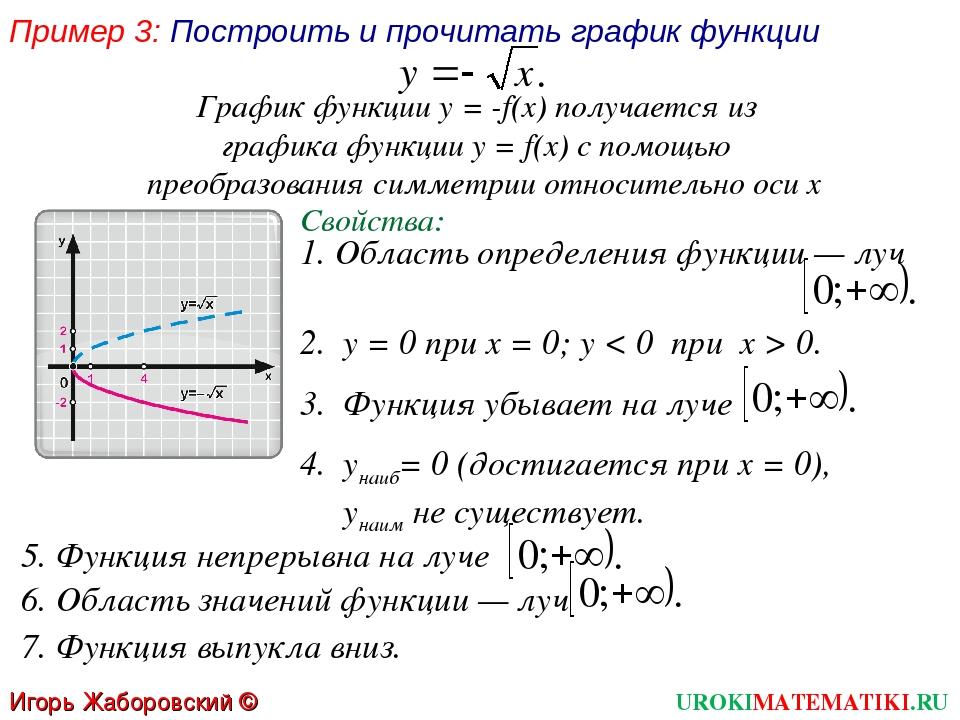 Пример 3: Построить и прочитать график функции График функции у = -f(х) получ...