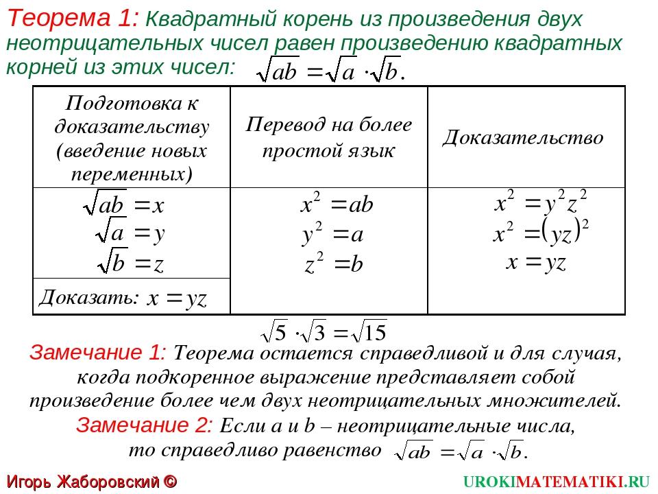 Теорема 1: Квадратный корень из произведения двух неотрицательных чисел равен...