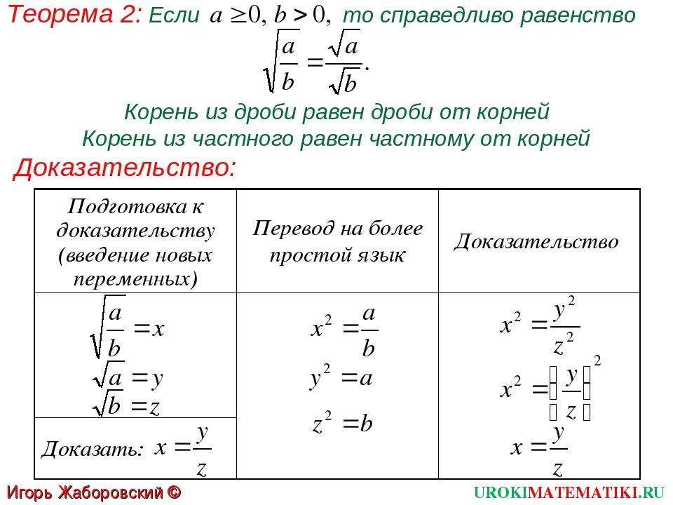 Теорема 2: Если то справедливо равенство Доказательство: Корень из дроби раве...