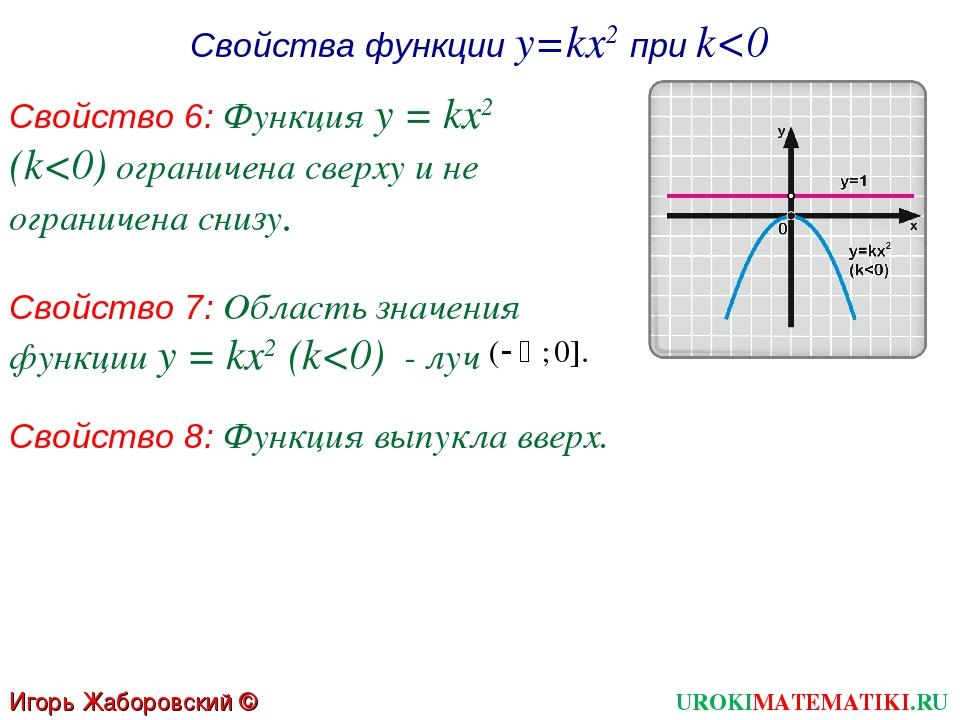 Свойства функции y=kx2 при k