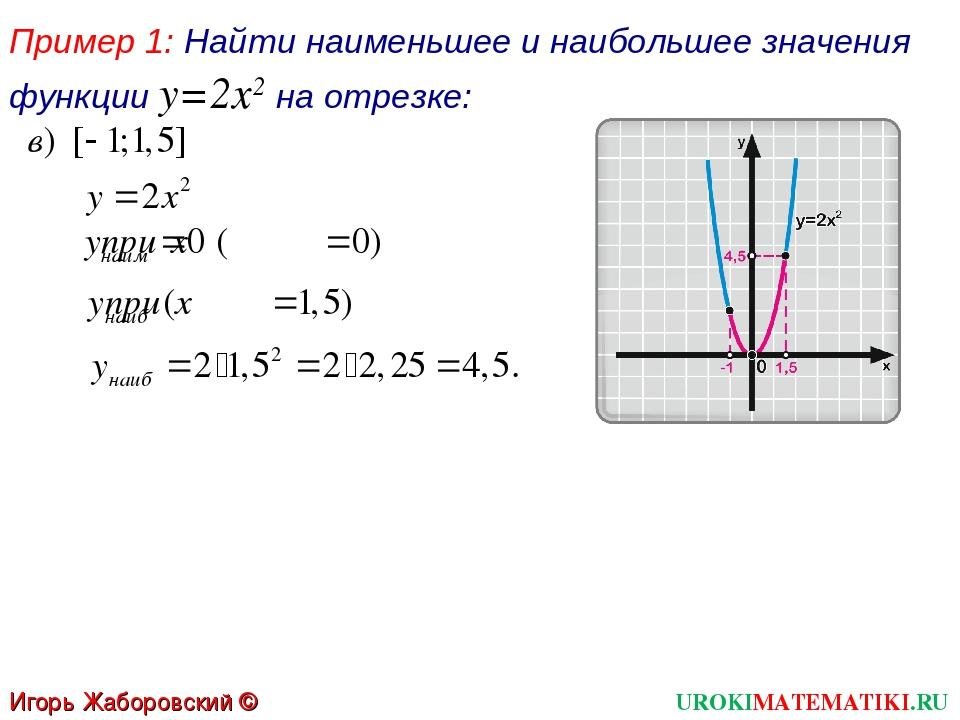 Пример 1: Найти наименьшее и наибольшее значения функции y=2x2 на отрезке: UR...
