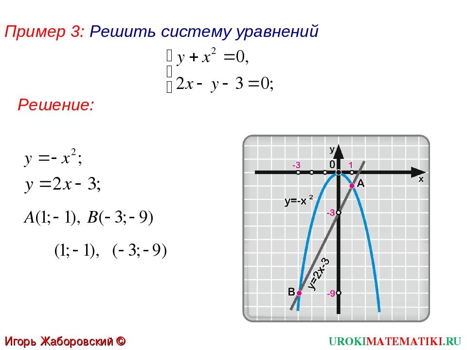 Пример 3: Решить систему уравнений UROKIMATEMATIKI.RU Игорь Жаборовский © 201...