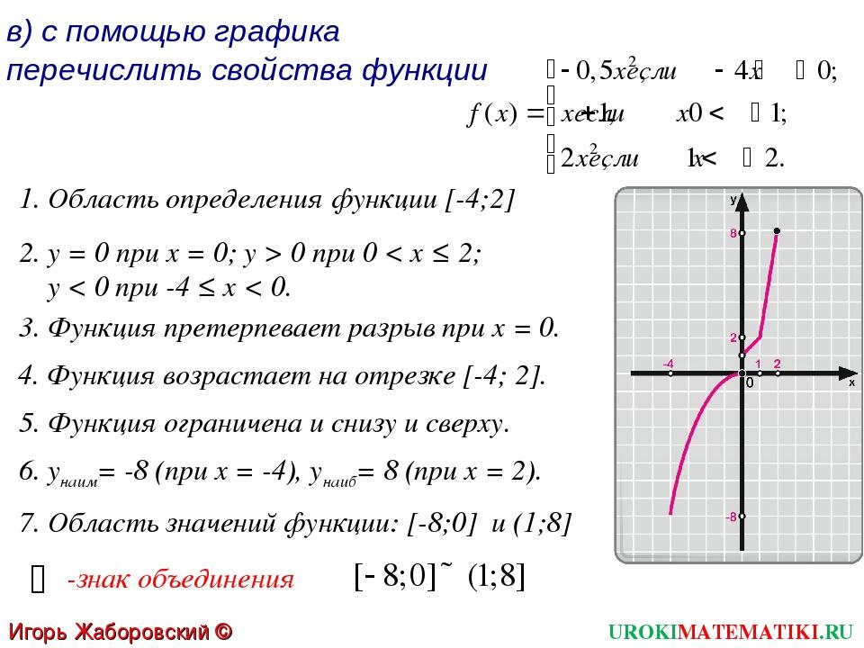 в) с помощью графика перечислить свойства функции 1. Область определения функ...