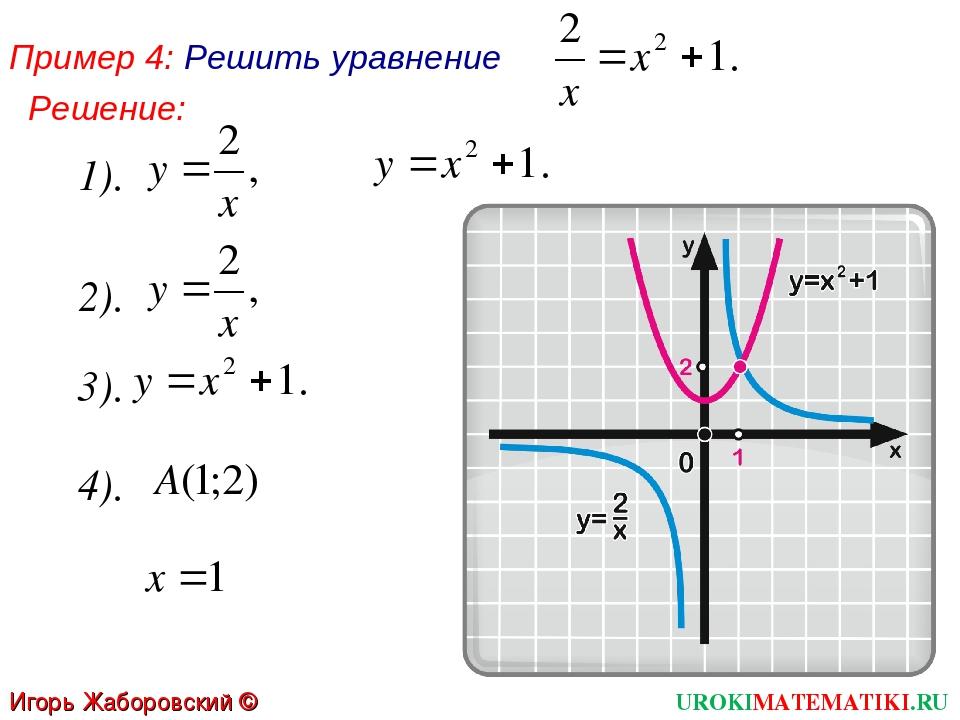 Пример 4: Решить уравнение 1). 2). 3). 4). UROKIMATEMATIKI.RU Игорь Жаборовск...