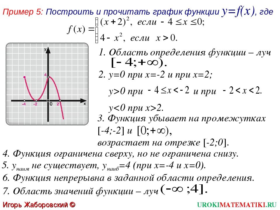 Пример 5: Построить и прочитать график функции y=f(x), где 1. Область определ...