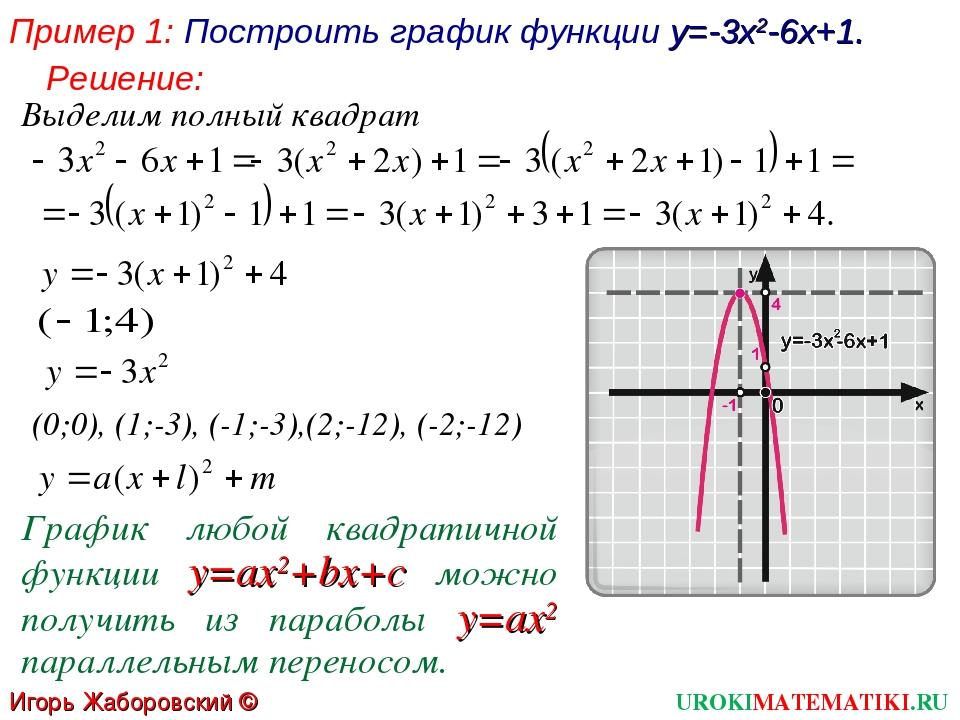 Пример 1: Построить график функции y=-3x2-6x+1. (0;0), (1;-3), (-1;-3),(2;-12...