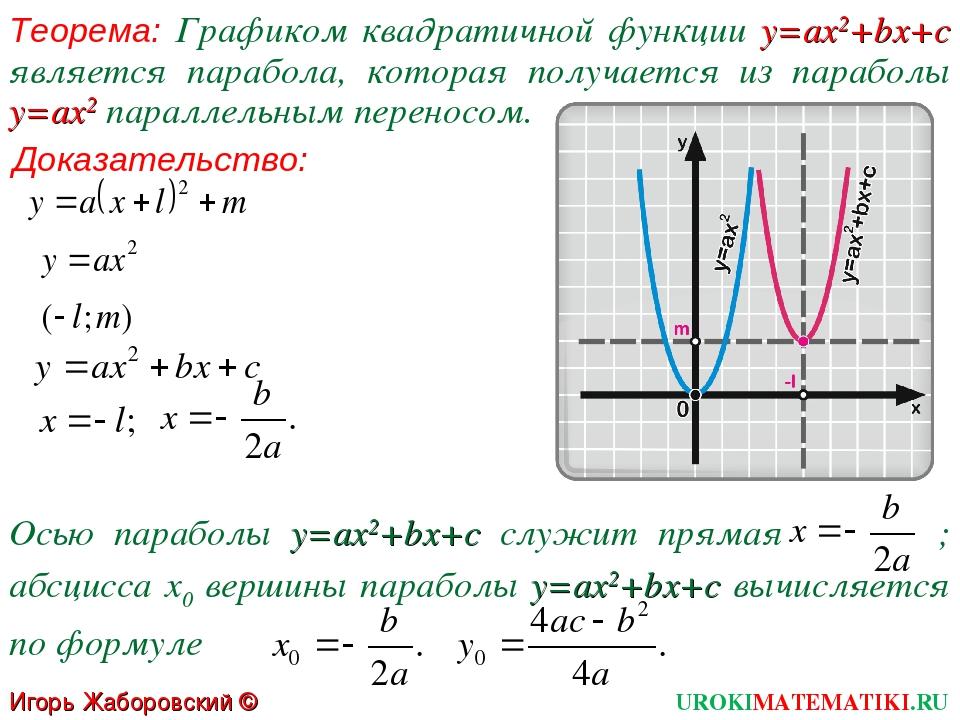 Теорема: Графиком квадратичной функции y=ax2+bx+c является парабола, которая...
