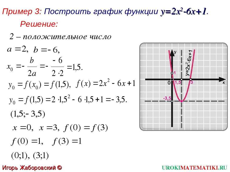 Пример 3: Построить график функции y=2x2-6x+1. 2 – положительное число UROKIM...
