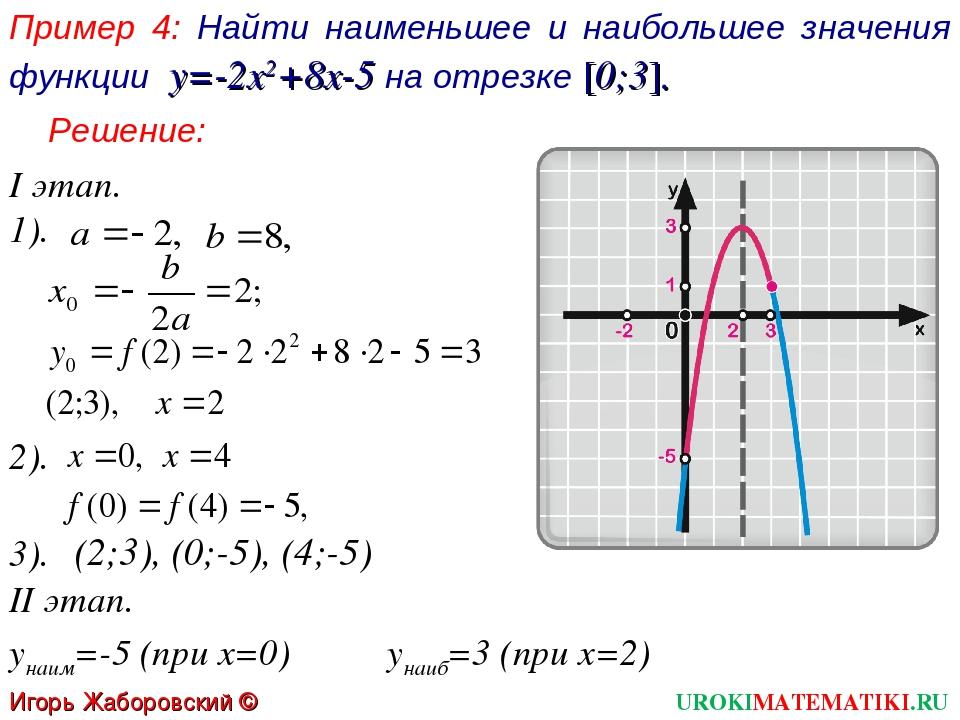 Пример 4: Найти наименьшее и наибольшее значения функции y=-2x2+8x-5 на отрез...