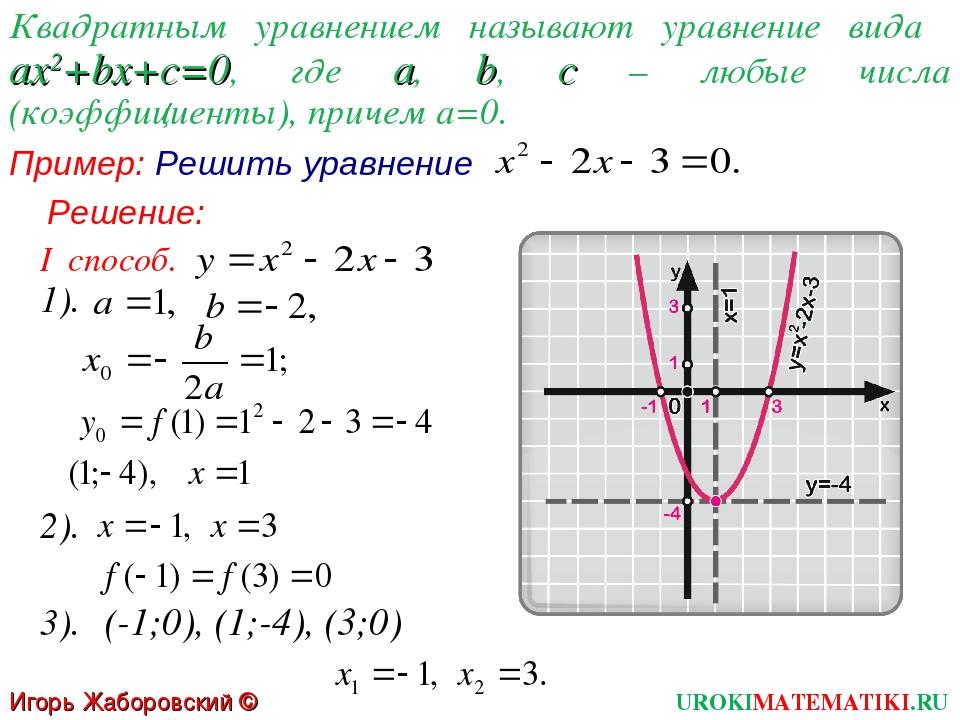 Пример: Решить уравнение I способ. 1). 2). (-1;0), (1;-4), (3;0) 3). UROKIMAT...