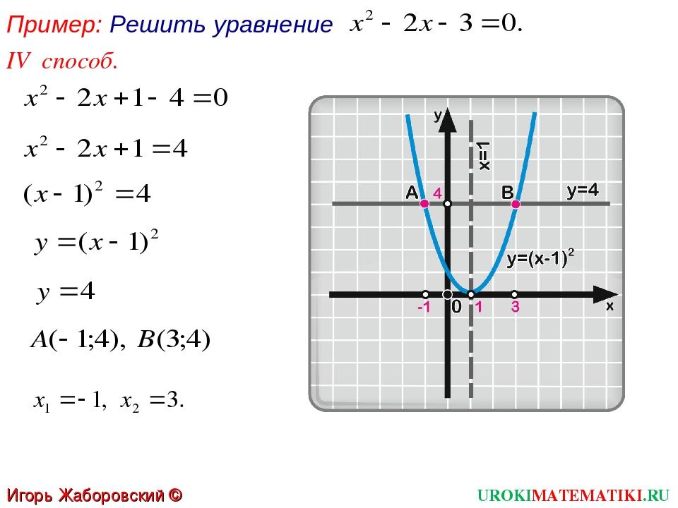 Пример: Решить уравнение IV способ. UROKIMATEMATIKI.RU Игорь Жаборовский © 2012