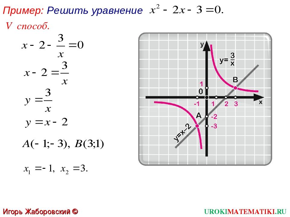 Пример: Решить уравнение V способ. UROKIMATEMATIKI.RU Игорь Жаборовский © 2012