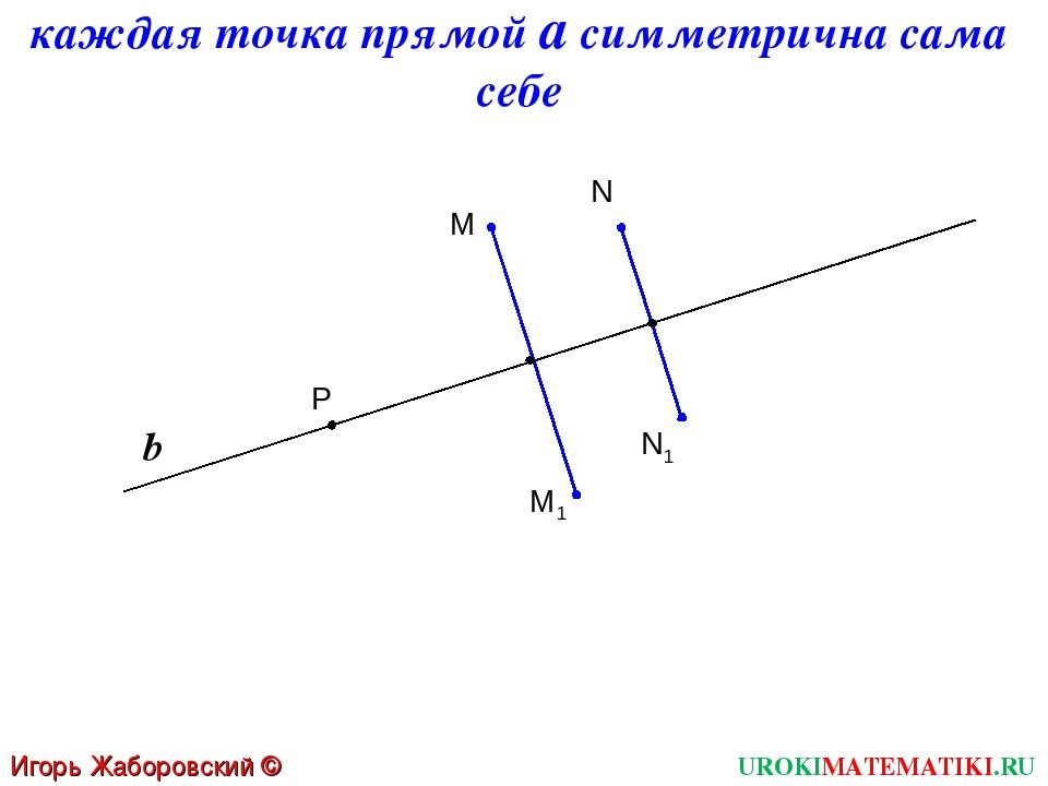 каждая точка прямой а симметрична сама себе UROKIMATEMATIKI.RU Игорь Жаборовс...