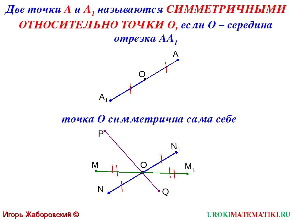 Две точки А и А1 называются СИММЕТРИЧНЫМИ ОТНОСИТЕЛЬНО ТОЧКИ О, если О – сере...