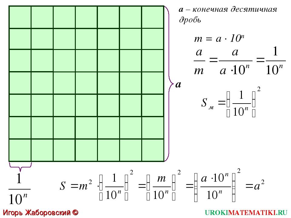 UROKIMATEMATIKI.RU a m = a · 10n a – конечная десятичная дробь Игорь Жаборовс...