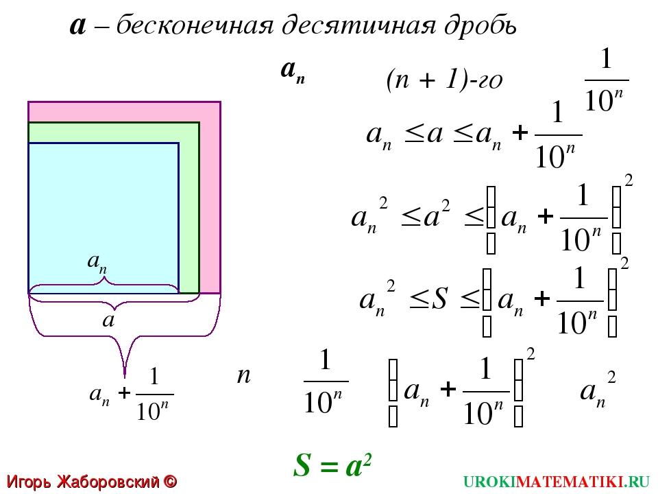 UROKIMATEMATIKI.RU Игорь Жаборовский © 2012 a a – бесконечная десятичная дроб...