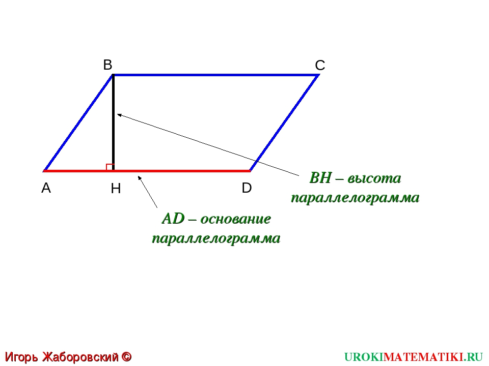 B А D C H UROKIMATEMATIKI.RU Игорь Жаборовский © 2012 BH – высота параллелогр...
