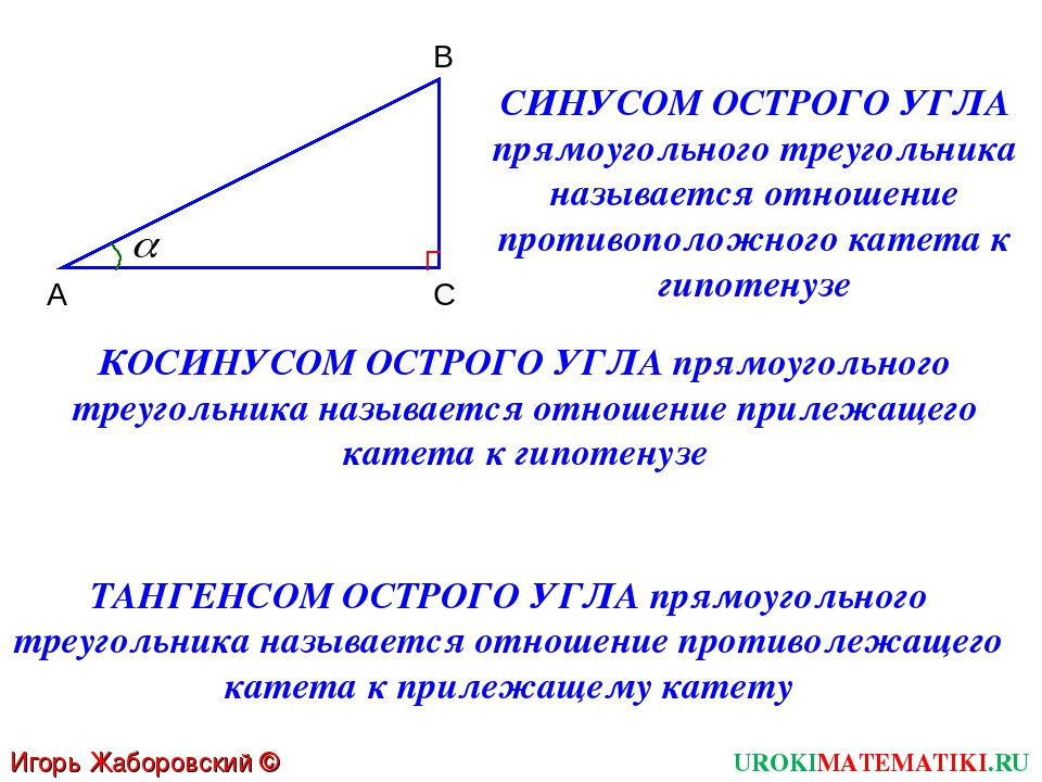 UROKIMATEMATIKI.RU Игорь Жаборовский © 2012 СИНУСОМ ОСТРОГО УГЛА прямоугольно...