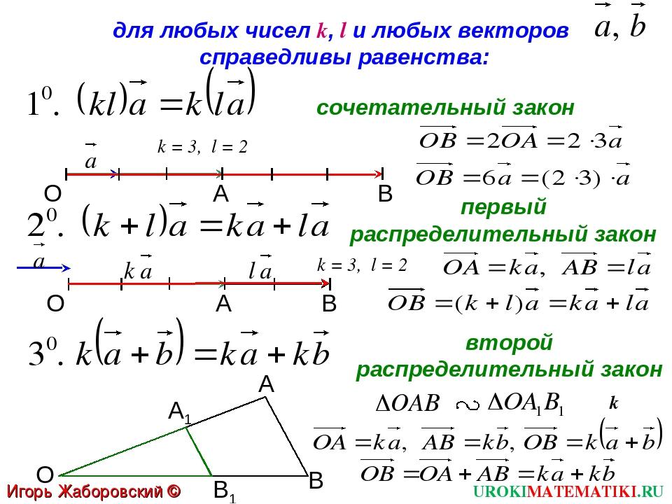 UROKIMATEMATIKI.RU Игорь Жаборовский © 2012 для любых чисел k, l и любых вект...