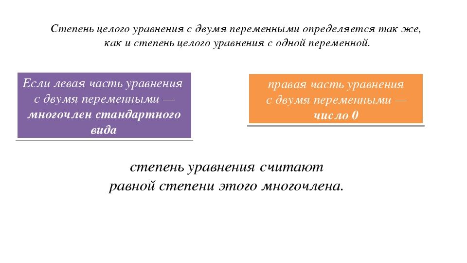 Степень целого уравнения с двумя переменными определяется так же, как и степе...