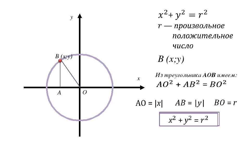 x y O B (x;y) B (x;y)