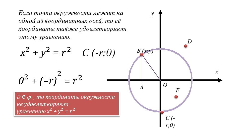 Eсли точка окружности лежит на одной из координатных осей, то её координаты т...