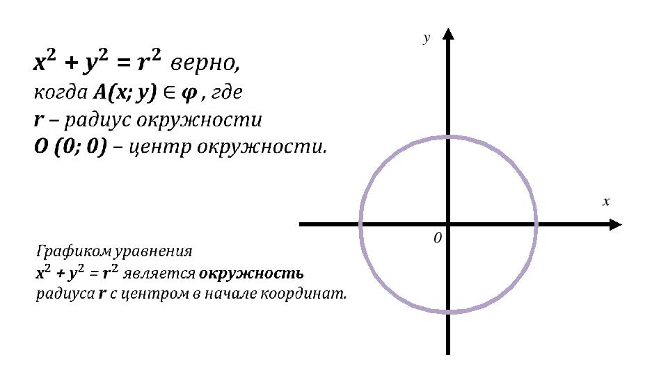 x y 0 φ