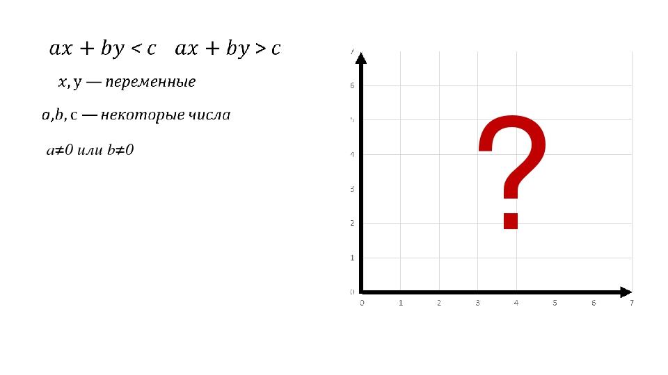 а≠0 или b≠0 ?