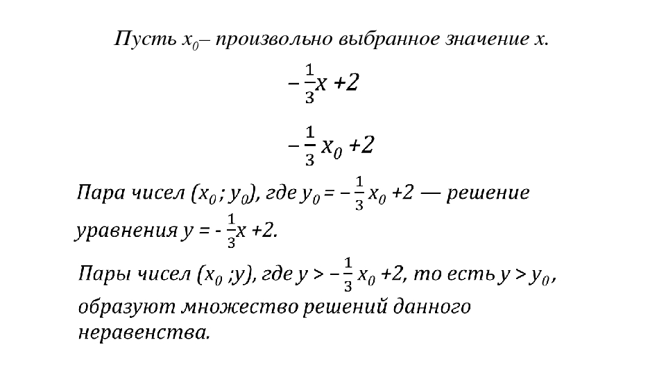 Пусть x0– произвольно выбранное значение x.