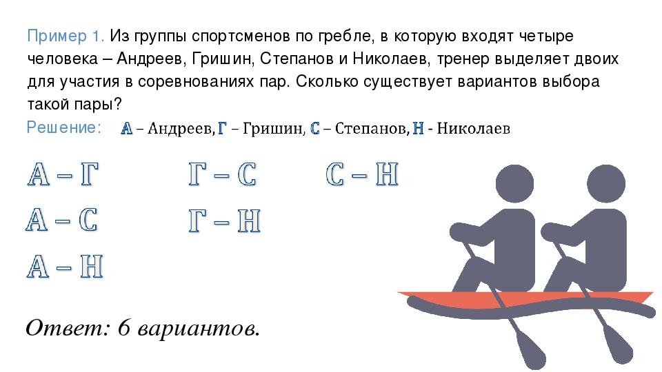 Ответ: 6 вариантов. Пример 1. Из группы спортсменов по гребле, в которую вход...
