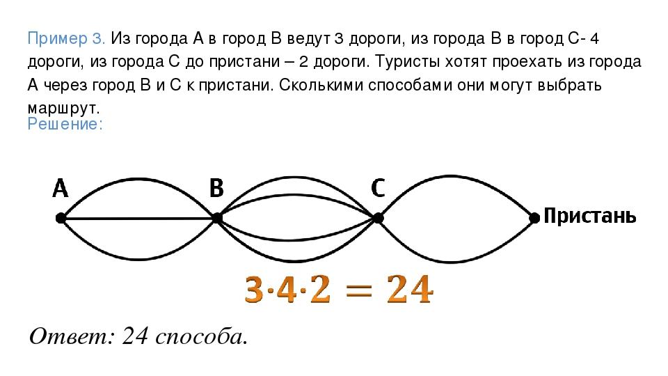 Решение: Пример 3. Из города А в город B ведут 3 дороги, из города B в город...