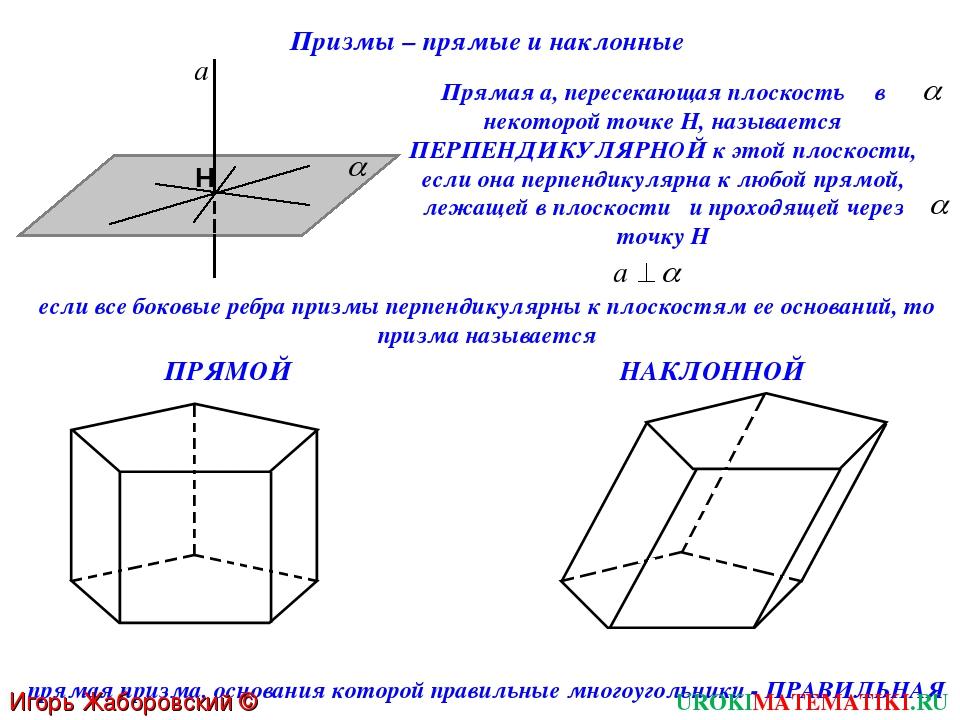 прямая призма, основания которой правильные многоугольники - ПРАВИЛЬНАЯ UROKI...