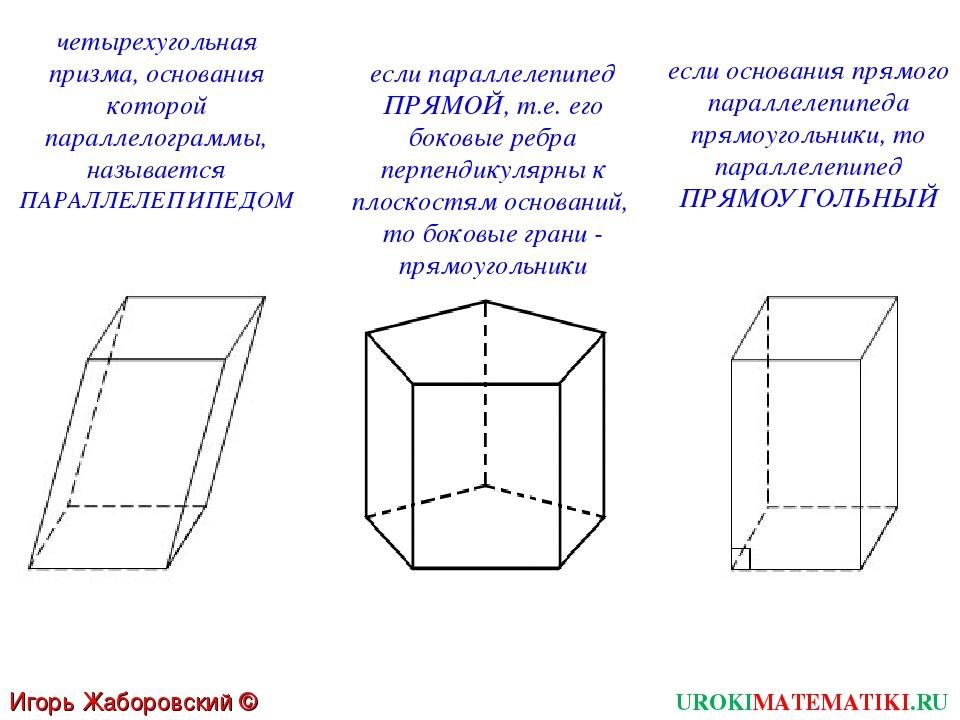 если параллелепипед ПРЯМОЙ, т.е. его боковые ребра перпендикулярны к плоскост...