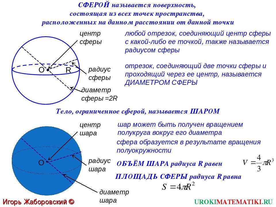 Решение задач шар и сфера решить задачи по информатике в паскале