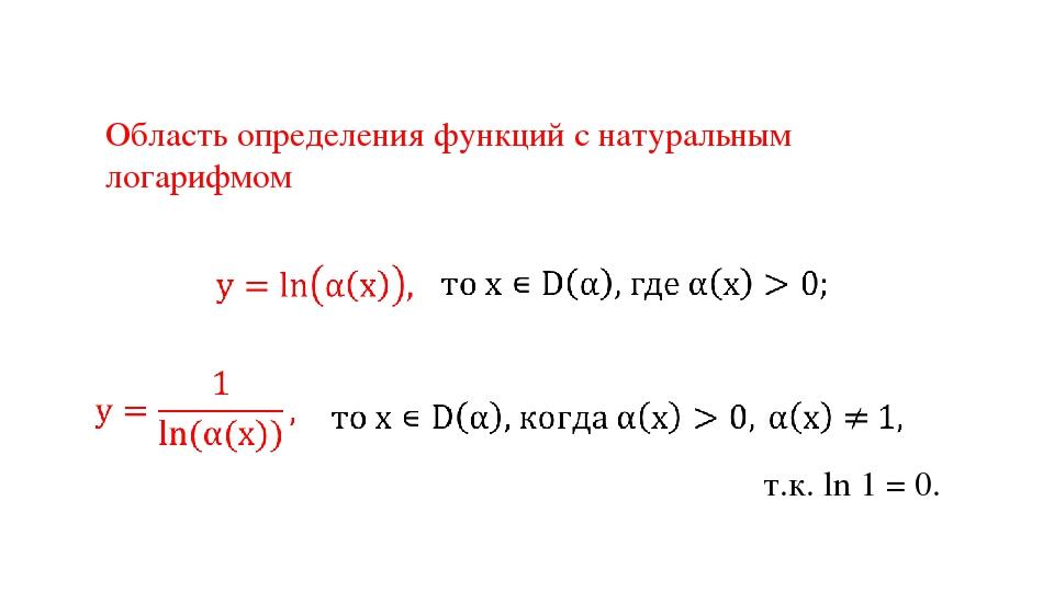 Область определения функций с натуральным логарифмом т.к. ln 1 = 0.