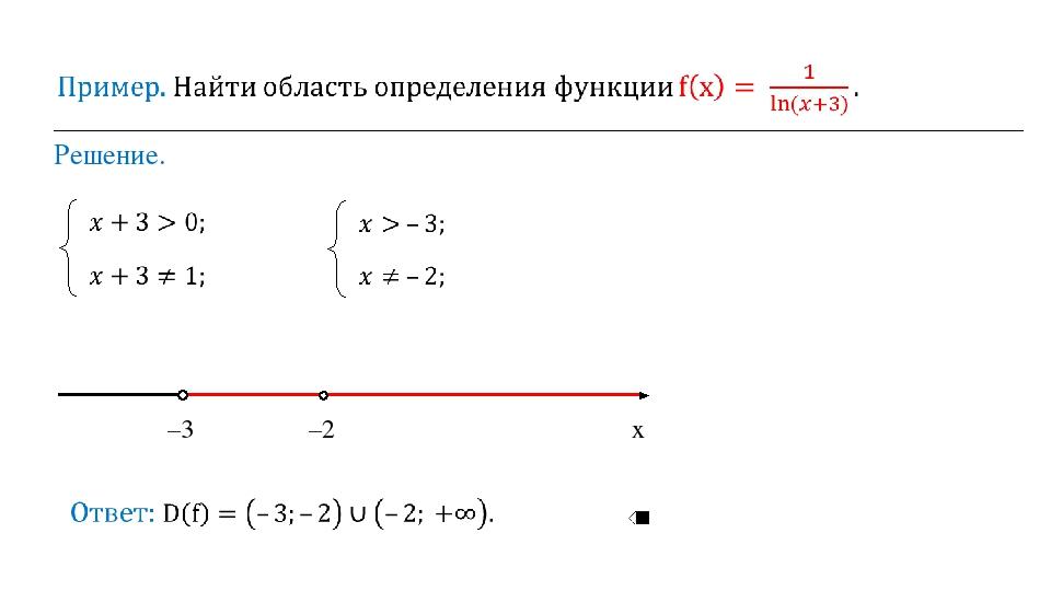 Решение. ⟹ –3 –2 x