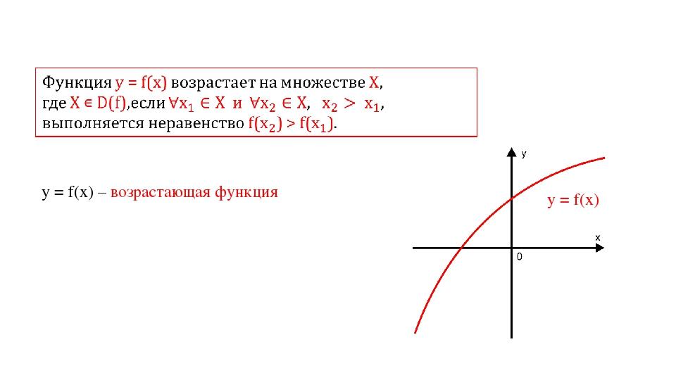 y = f(x) y = f(x) – возрастающая функция