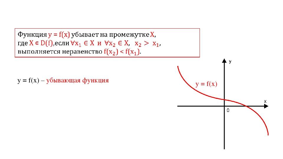 y = f(x) y = f(x) – убывающая функция