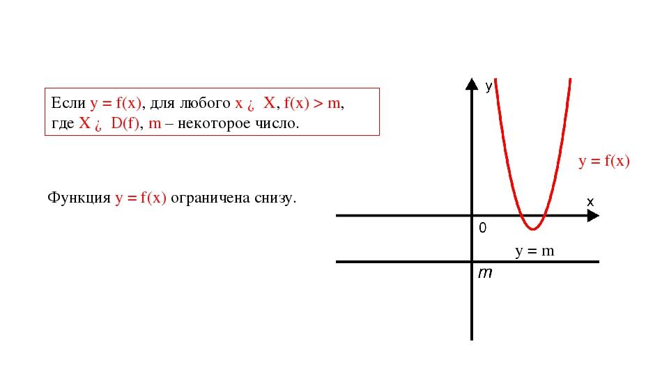 Если у = f(х), для любого х ∈ Х, f(х) > m, где X ∈ D(f), m – некоторое число....