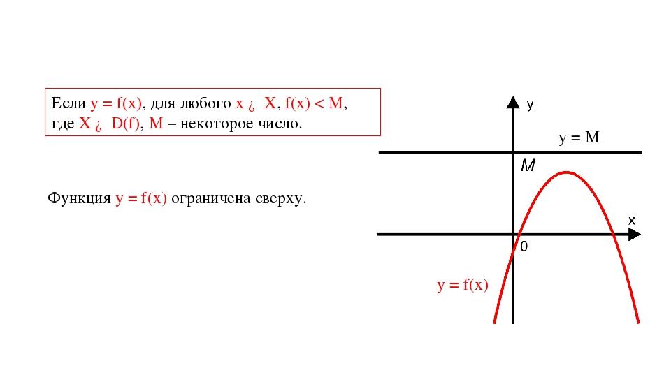 Если у = f(х), для любого х ∈ Х, f(х) < M, где X ∈ D(f), M – некоторое число....