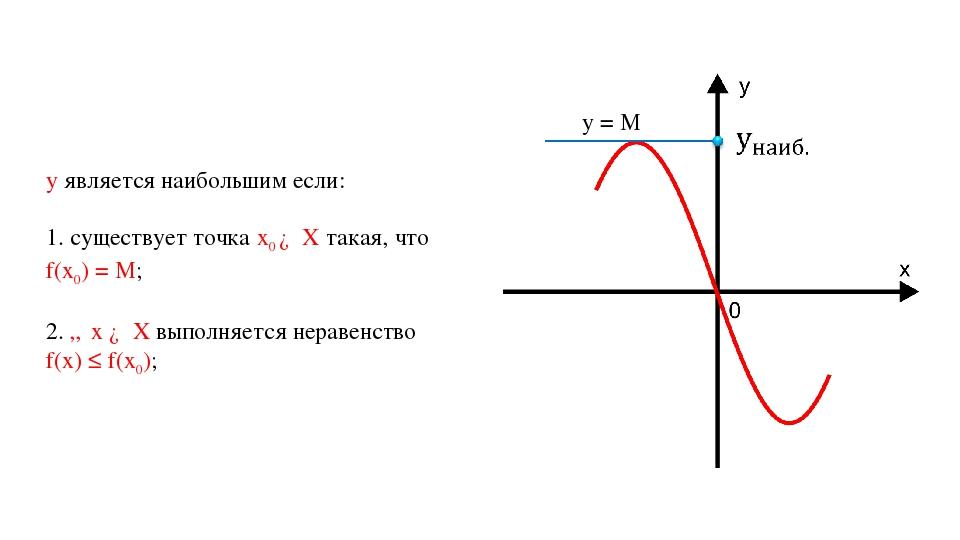 y = M y является наибольшим если: 1. существует точка х0 ∈ Х такая, что f(х0)...