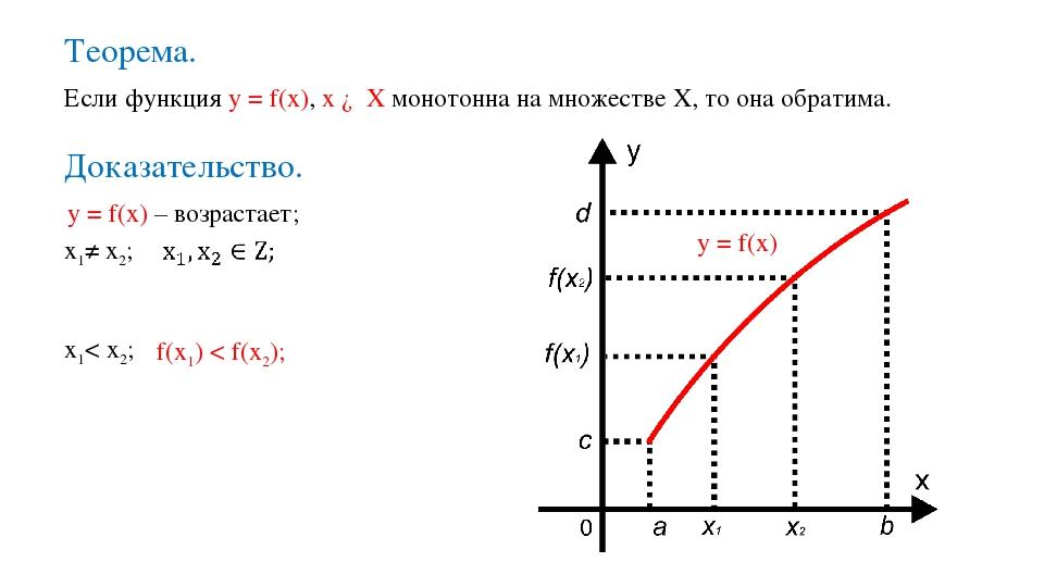 Теорема. Если функция y = f(x), х ∈ Х монотонна на множестве Х, то она обрати...
