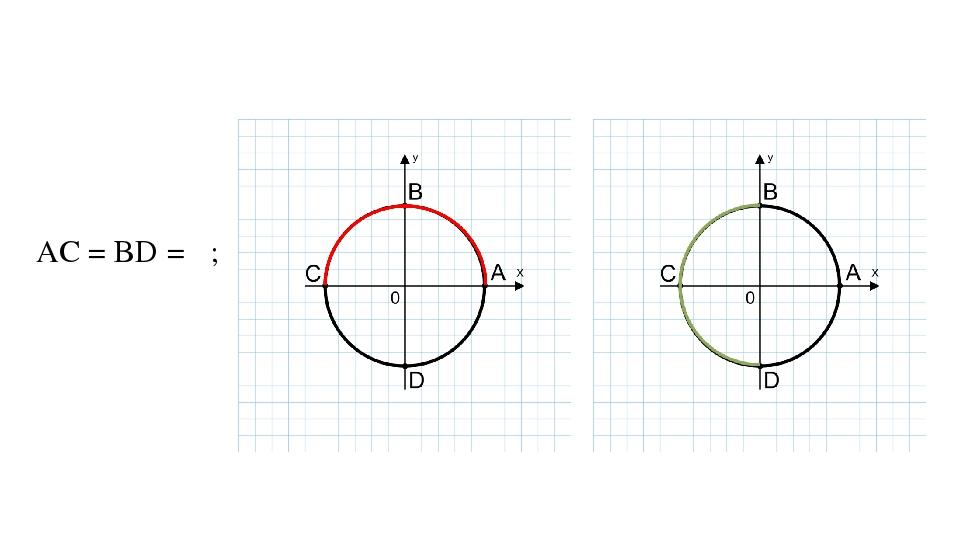 АС = BD = π;