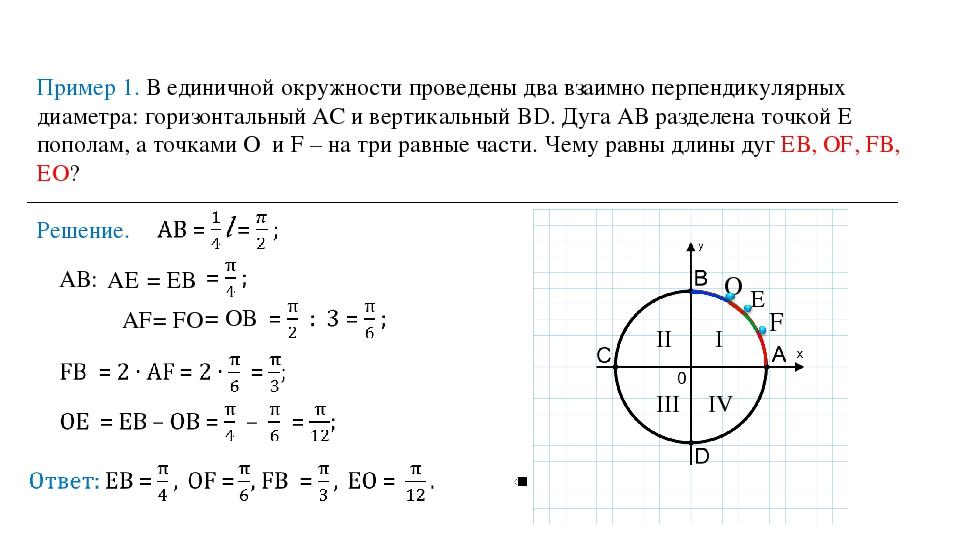 Пример 1. В единичной окружности проведены два взаимно перпендикулярных диаме...