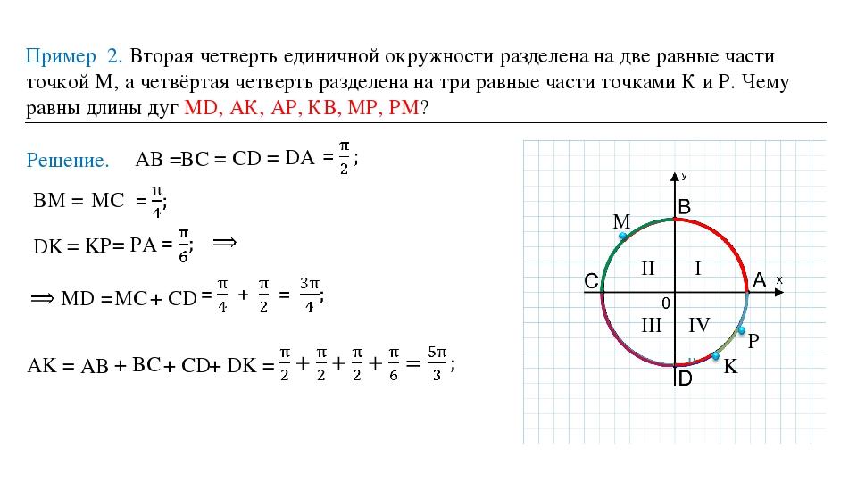 Пример 2. Вторая четверть единичной окружности разделена на две равные части...
