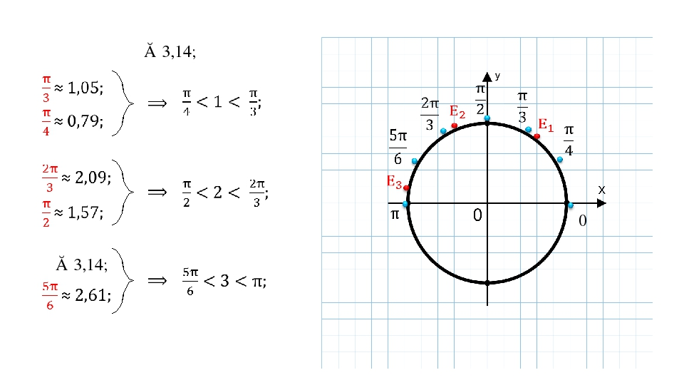 π ≈ 3,14; π ≈ 3,14;