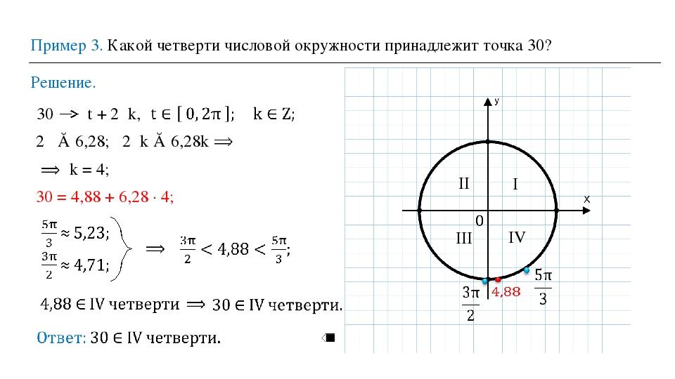 Пример 3. Какой четверти числовой окружности принадлежит точка 30? Решение. 3...