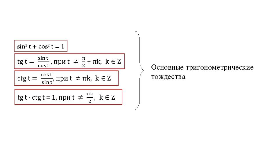 sin2 t + cos2 t = 1 Основные тригонометрические тождества