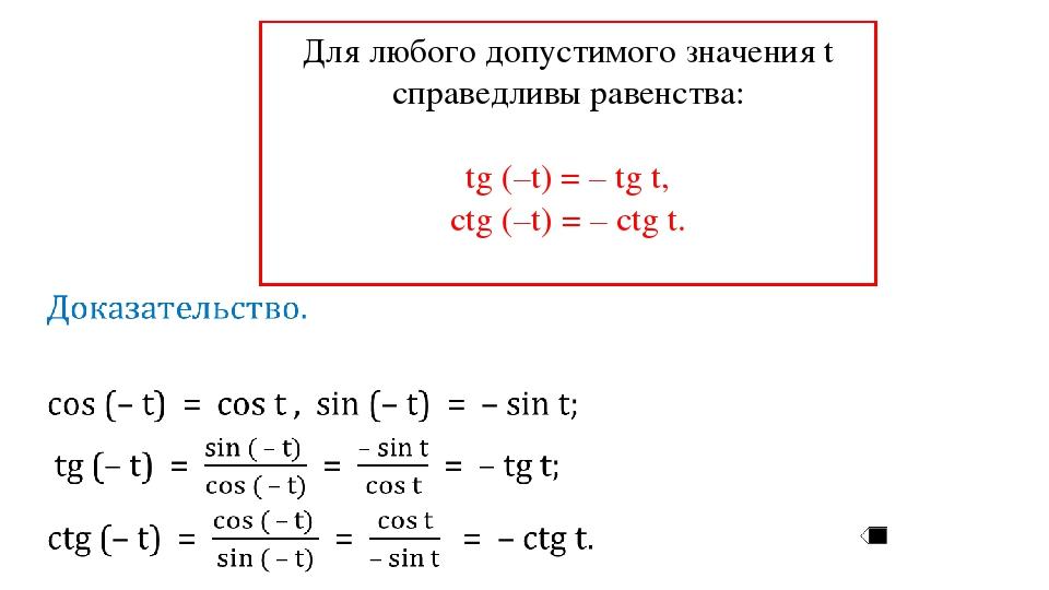 Для любого допустимого значения t справедливы равенства: tg (–t) = – tg t, ct...